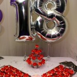 18 Birthday Party Planner