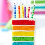 Birthday Party Planner Guide