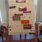 Ideas for Surprise Birthday Party