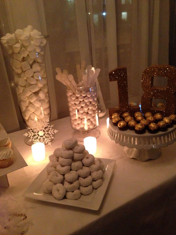 Surprise 18th Birthday Party Ideas