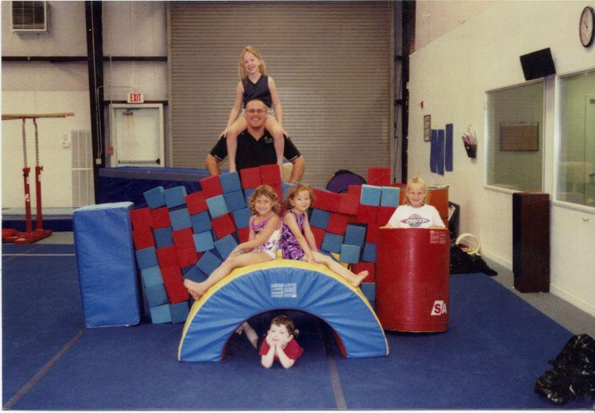 Top Flight Gymnastics Birthday Parties