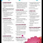 First Birthday Party Planning Checklist