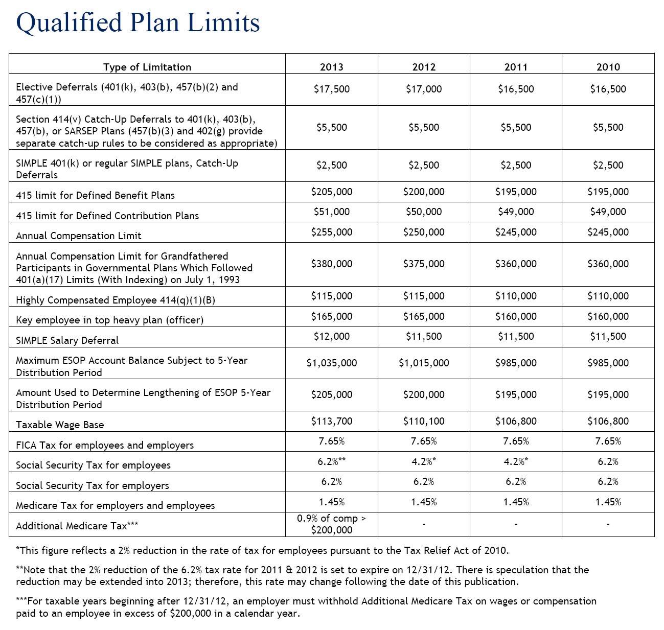 Retirement Party Planning Checklist
